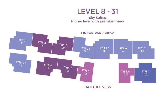 Level 8-31